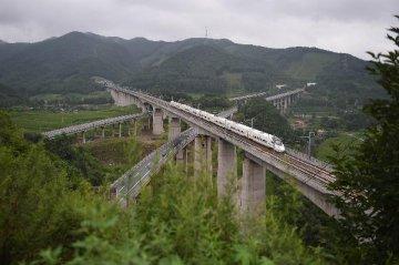发改委批六条铁路项目 合计投资逾两千亿
