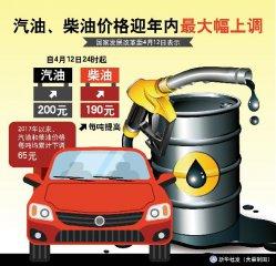 发改委:国内汽、柴油价格每吨分别提高200元和190元