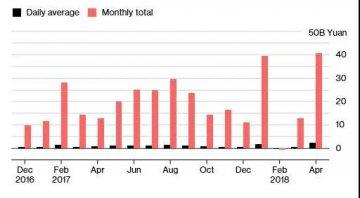中國股市走向全球,券商是否HOLD得住?
