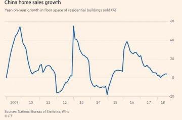 中國多個城市的業主抗議開發商降價
