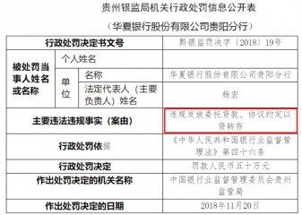 贵州银监局1天开7张罚单给贵阳银行,立大功助推业绩的非标业务中招了