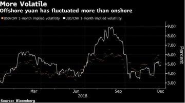 高盛:人民币汇率可能会出现更大的波动