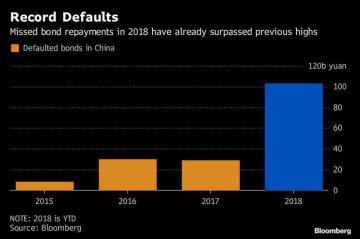 中国企业破产申请量大幅上涨,但这未必是坏事