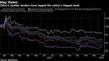2019年中国小型银行将面临更严峻的形势