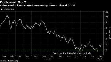 那些認為中國股市已經觸底的基金經理認為未來還會上漲更多
