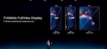 華為在巴賽隆納發佈新款智能折疊手機Mate X 售價2299歐元