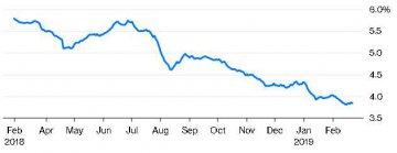 中国债券市场的定时炸弹