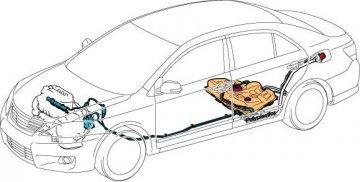 宝理塑料为汽车燃料系统部件开发新的DURACON(R)POM等级